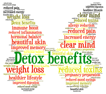 Kenapa Perlu Detox