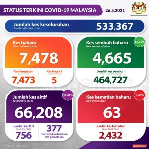 Side Income PKP